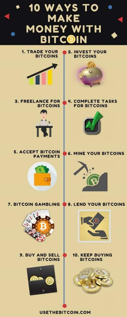 10waystomakebitcoin 410x1024 - 10 Ways To Make Money With Bitcoin In 2017