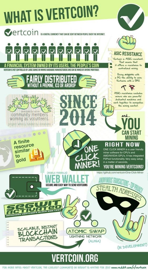infografic 563x1024 - Top 7 Reasons That Makes Vertcoin a Valuable Cryptocurrency
