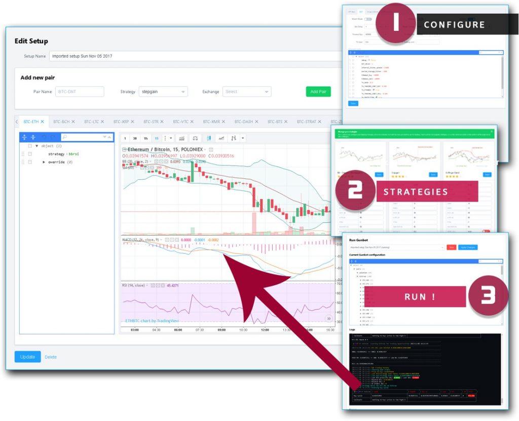 gunbot xt 5056 overall presentation 1024x831 - GunBot Automated Trader - Crypto Trading Profit On Autopilot