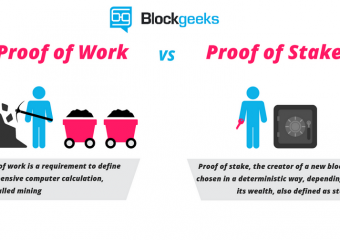 Proof of Work vs Proof of Stake Basic Mining Guide 340x240 - Ethereum's Switch to Proof of Stake - Better Than Proof of Work?