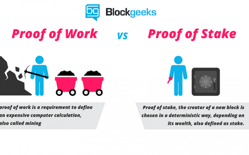 Proof of Work vs Proof of Stake Basic Mining Guide 800x500 - Ethereum's Switch to Proof of Stake - Better Than Proof of Work?