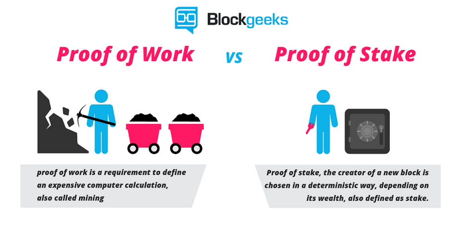 mining definition cryptocurrency