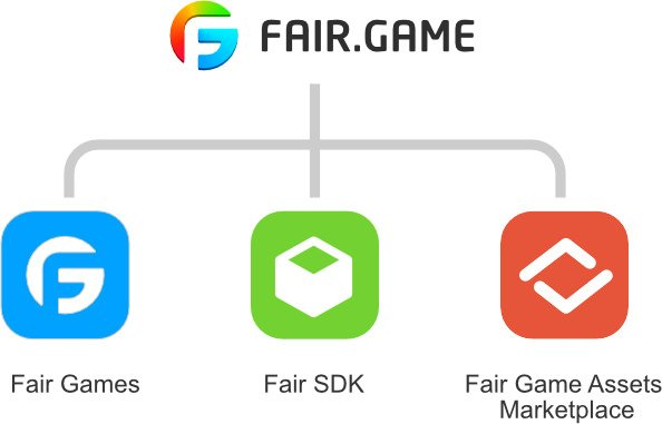 FairGame 02 - Fair.Game Review: First Ever Decentralized Gaming Platform