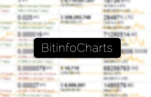 bitinfocharts 300x194 - Top 12 Cryptocurrency Ranking Platforms For 2018