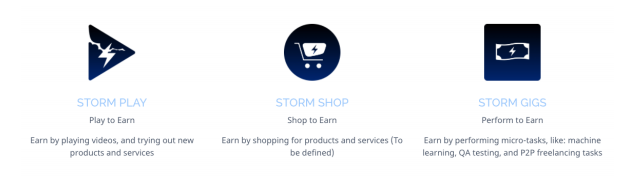 storm market benefits - What is Storm (STORM)? All You Need To Know