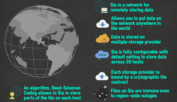 what is sia - What is SiaCoin (SC) - All You Need To Know