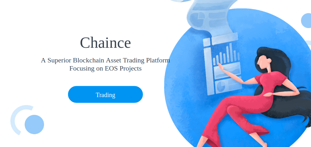 EOS Airdrops Chaince