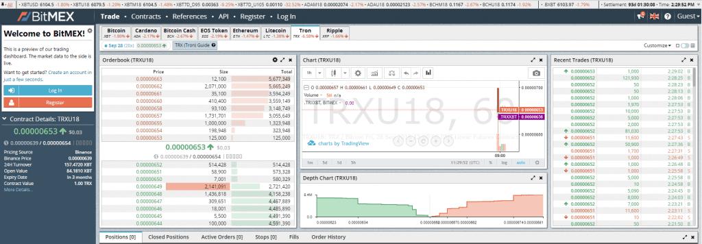Bitmex Exchange Dashboard