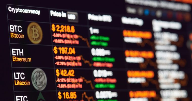 monitor the market - Best Five Cryptocurrency Trading Tools