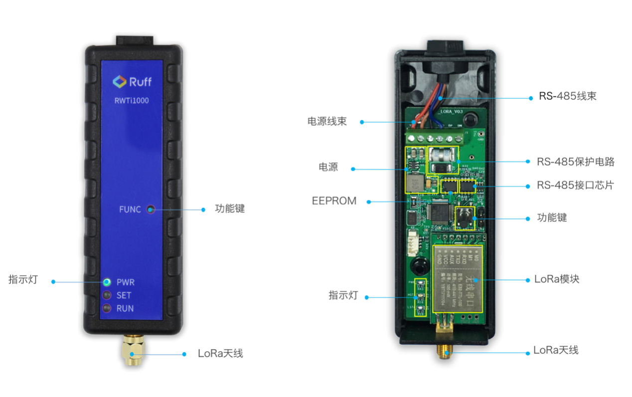 image1 - Ruff Officially Releases First LoRa Wireless Collector Supporting On-Chain Data Collection