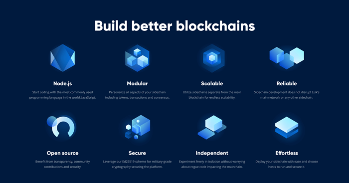 lisk product page