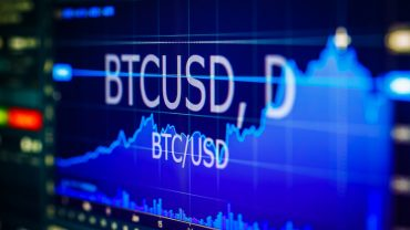 btc usd graph with cryptocurrency indicators