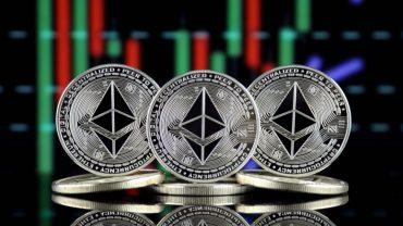 Ethereum market charts
