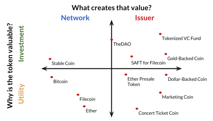 matrixSec - How Security Tokens Could Unleash Mass Adoption