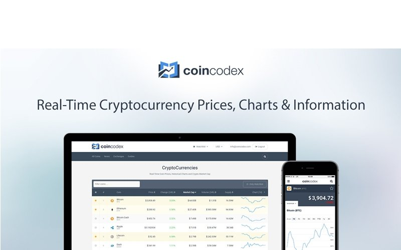 coincodex photo