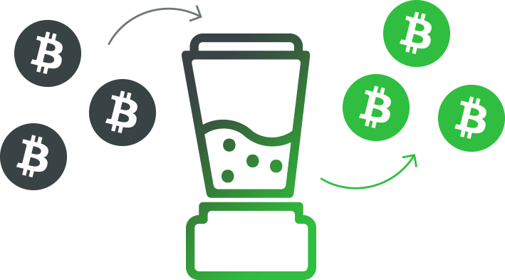 bitcoin mixer interpretation