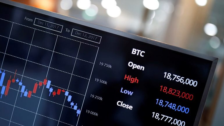bitcoin price open, high, low and close
