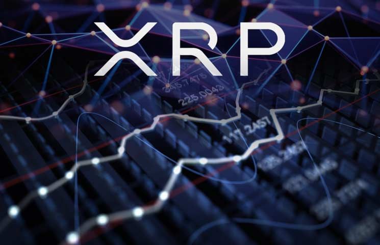 XRP Massively Moves <bold>20</bold>% And ETH Surpasses $500