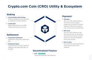 Crypto.com CRO utility & ecosystem