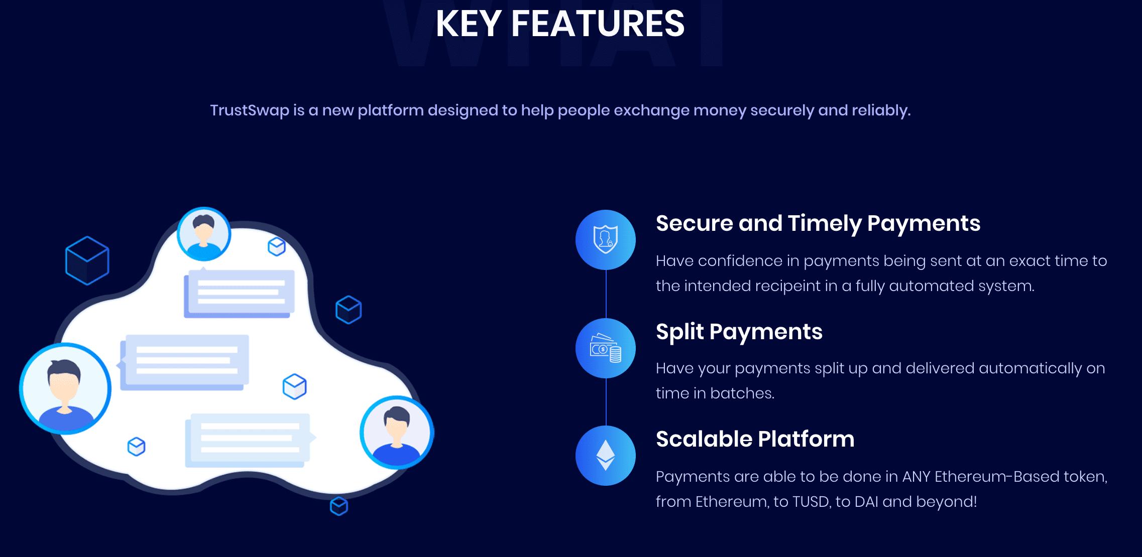 Trust swap key features