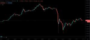 Bitcoin Price Increase $18,400