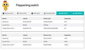 Flappening Litecoin Bitcoin Cash