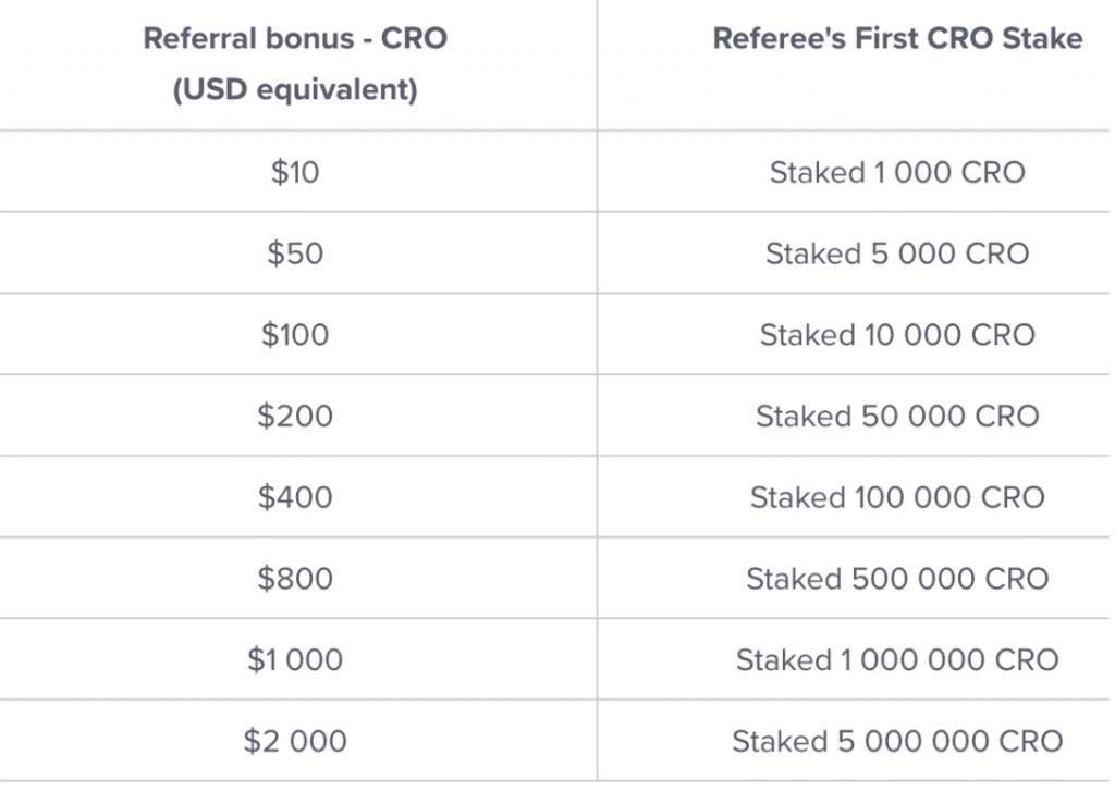 referral bonuses at crypto.com
