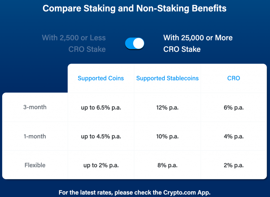 comparing staking and non-staking benefits at crypto.com
