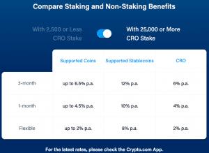 Crypto.com Review of Staking Rewards