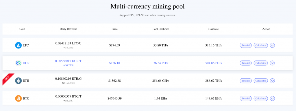 Easy2Mine Mining Pool för Litecoin