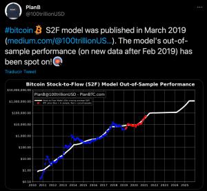 PlanB Stock to Flow