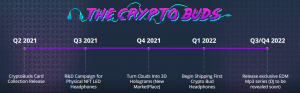 Roadmap Crypto Buds